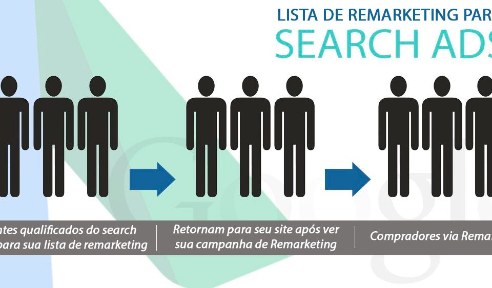 remarketing2 (1)