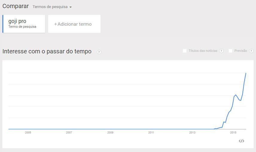 google-trends-goji-pro